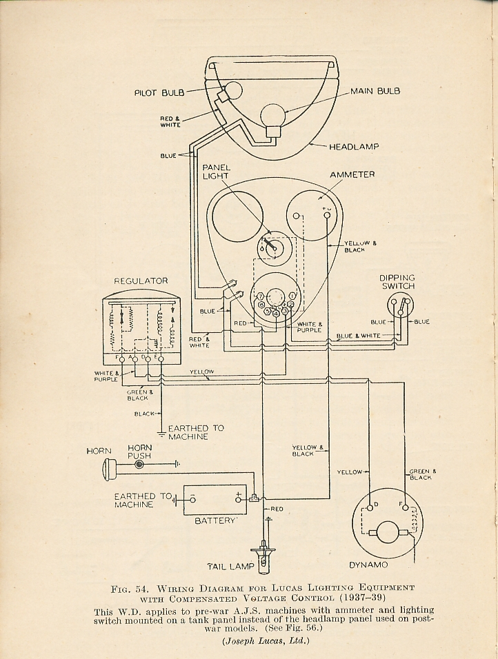 aermacchi 350 wiring diagram wiring diagrams instructions basic electrical wiring diagrams lucas 19371939 wiring diagram aermacchi 350 wiring diagram at kopipes co