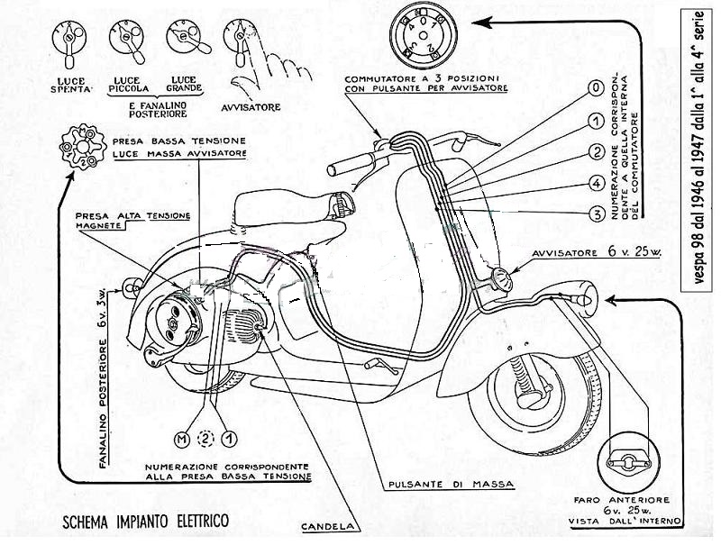 Royal Enfield Bullet Wiring Diagram Schematic Diagram Electronic